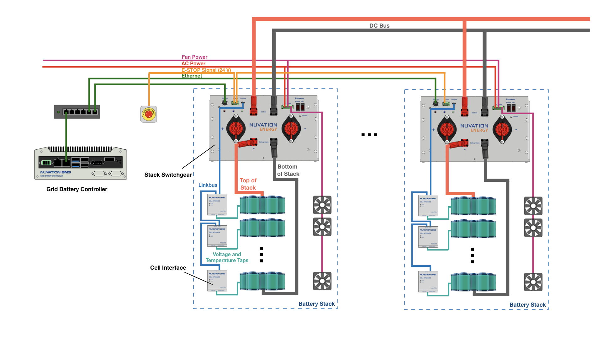 Stack Switchgear Diagram