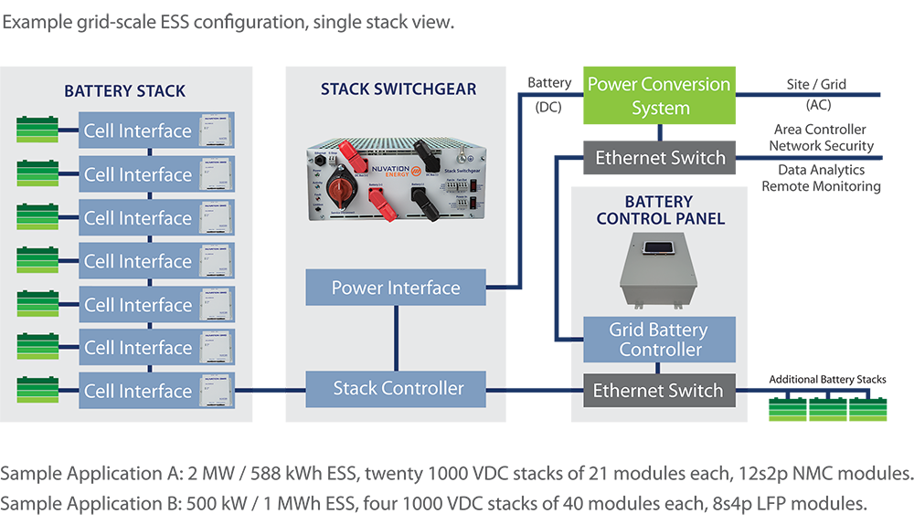 High voltage battery management system