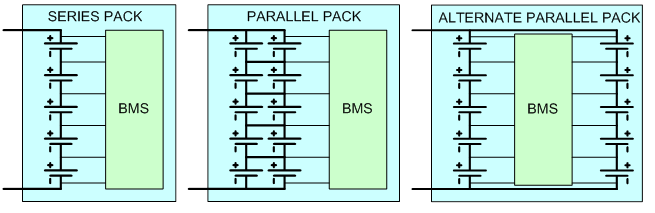 Battery_topologies.png